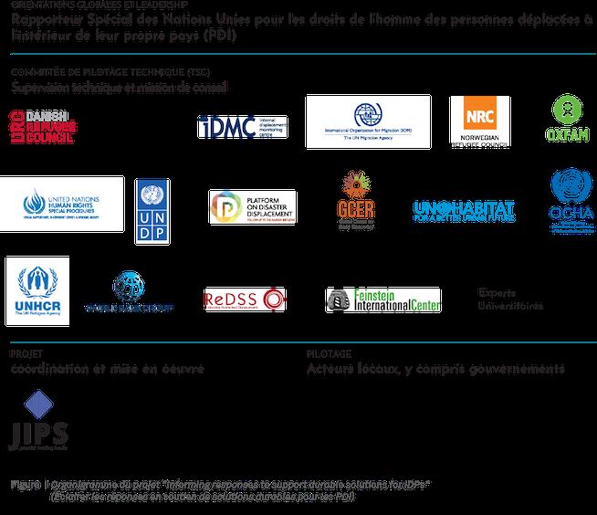 Le projet était guidé par les Rapporteurs spécial des Nations Unies sur les droits humains des PDI, coordonné par JIPS, et engageait un Comité de pilotage technique multipartite d'acteurs humanitaires et du développement ainsi que des institutions académiques.